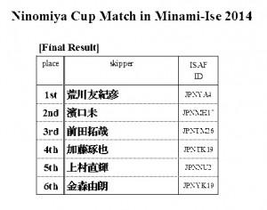 20140510_ninomiya_result