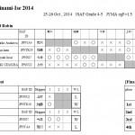 20141026_autumn_result
